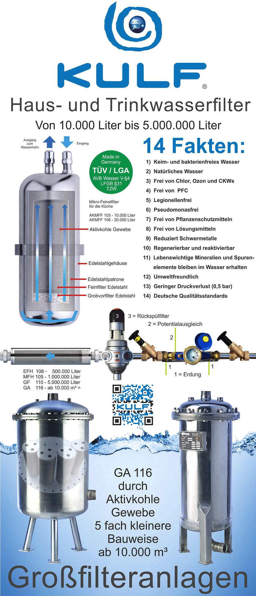 Kulf Wasserfilter Technologie Keimfrei Kohlefilter Edelstahl für ...